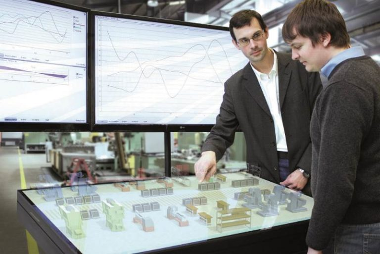 Mastering mountains of Industry 4.0 data