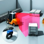 complete-solution_3D-collision-warning-for-manned-vehicles
